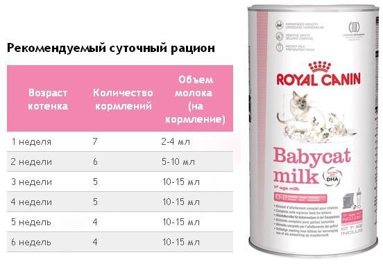 гипоаллергенный корм для собак консервы Роял Канин  Royal